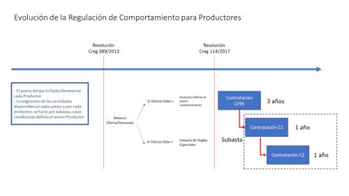 INFOGRAMA SEÑAL DE PRECIO